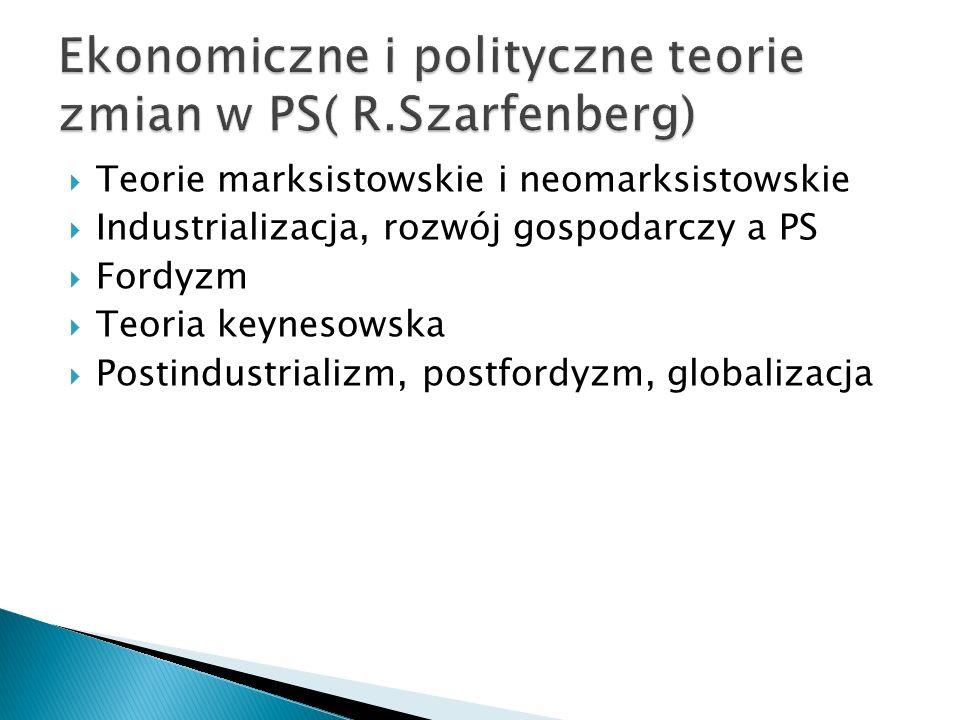 Ekonomiczne i polityczne teorie zmian w PS( R.Szarfenberg)