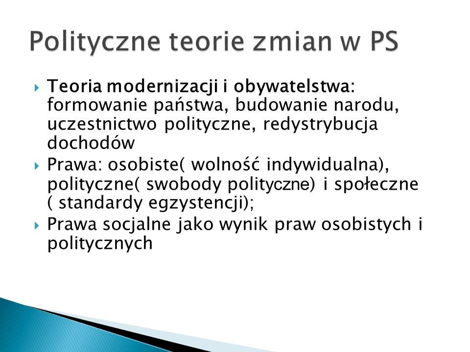 Polityczne teorie zmian w PS