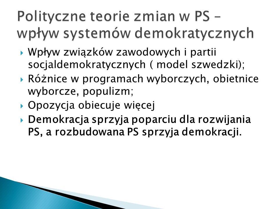 Polityczne teorie zmian w PS – wpływ systemów demokratycznych