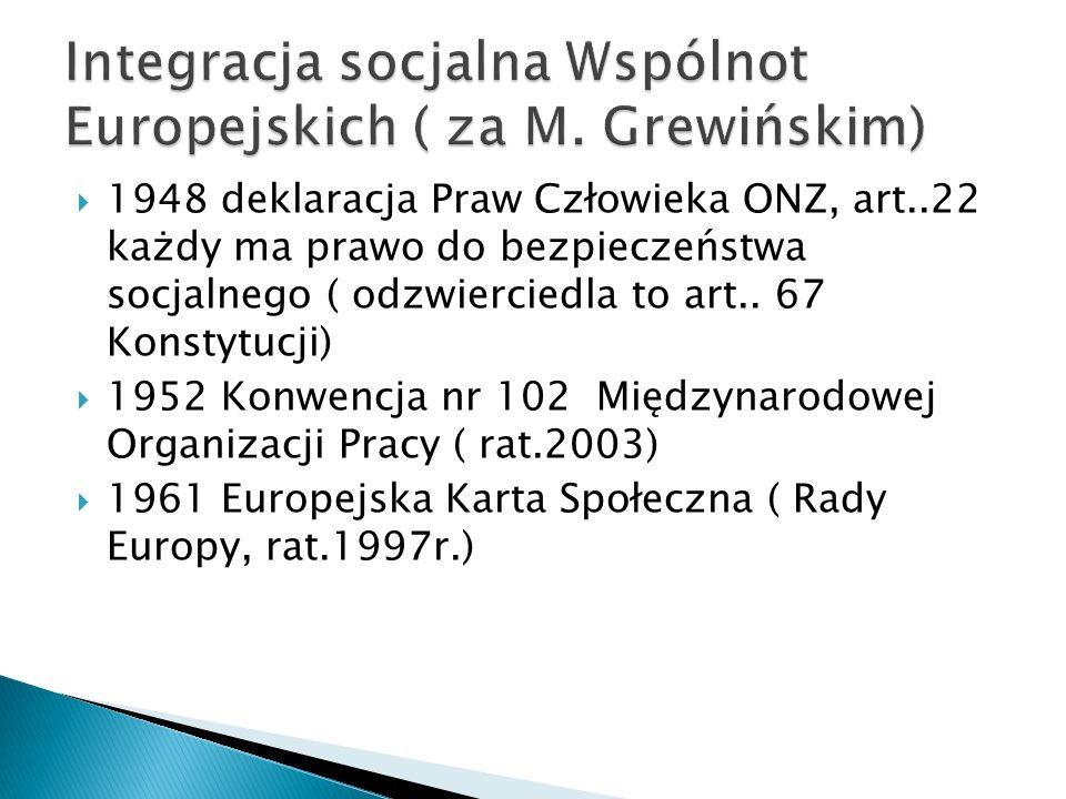Integracja socjalna Wspólnot Europejskich ( za M. Grewińskim)