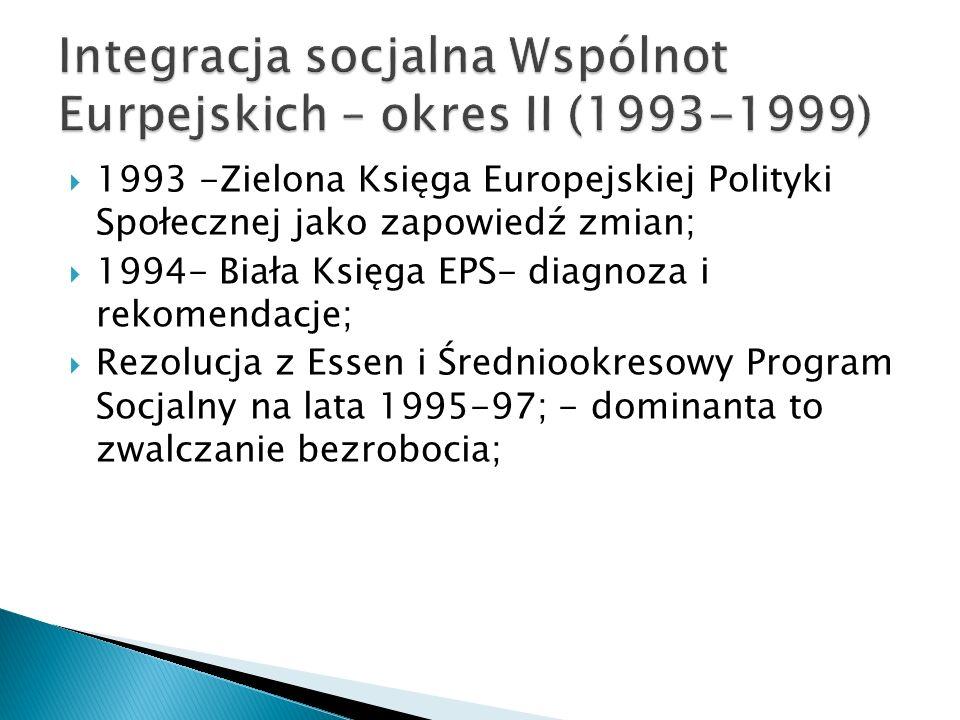 Integracja socjalna Wspólnot Eurpejskich – okres II (1993-1999)