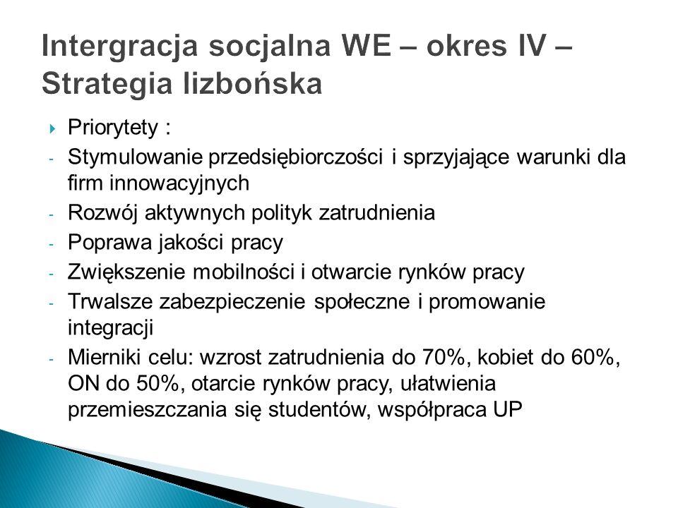 Intergracja socjalna WE – okres IV – Strategia lizbońska
