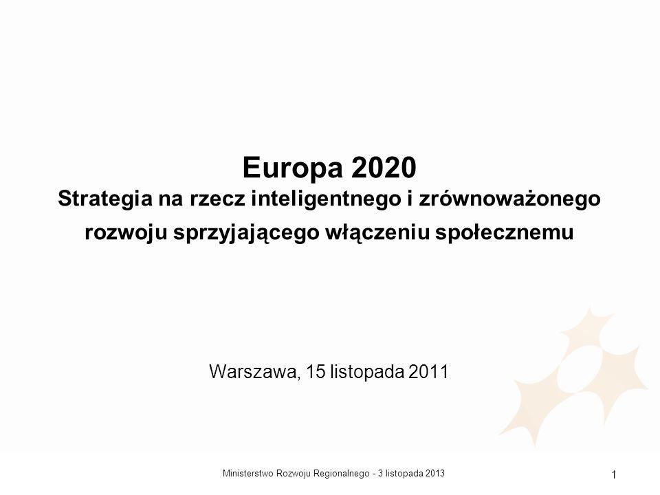 Europa 2020 Strategia na rzecz inteligentnego i zrównoważonego rozwoju sprzyjającego włączeniu społecznemu