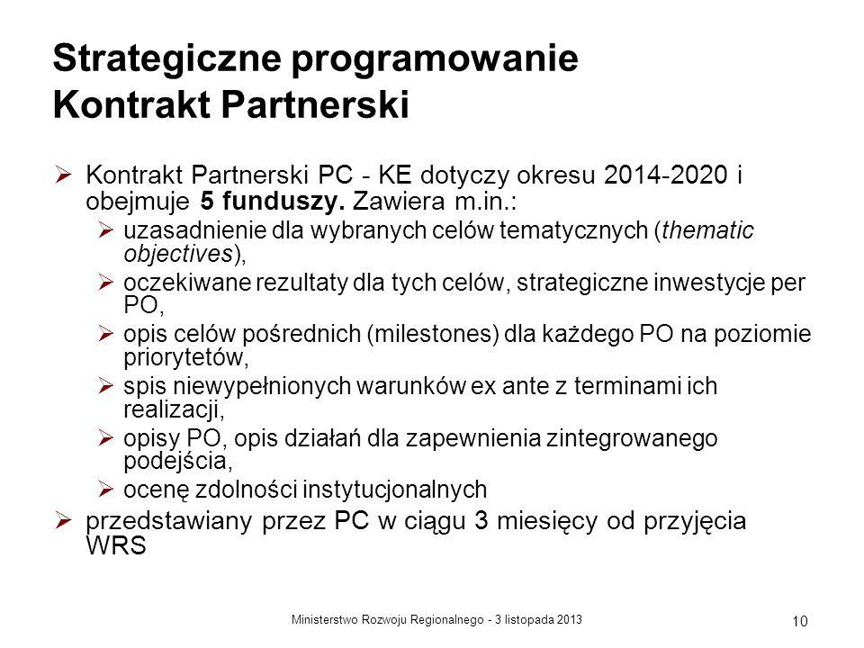 Strategiczne programowanie Kontrakt Partnerski