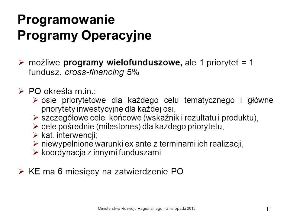 Programowanie Programy Operacyjne