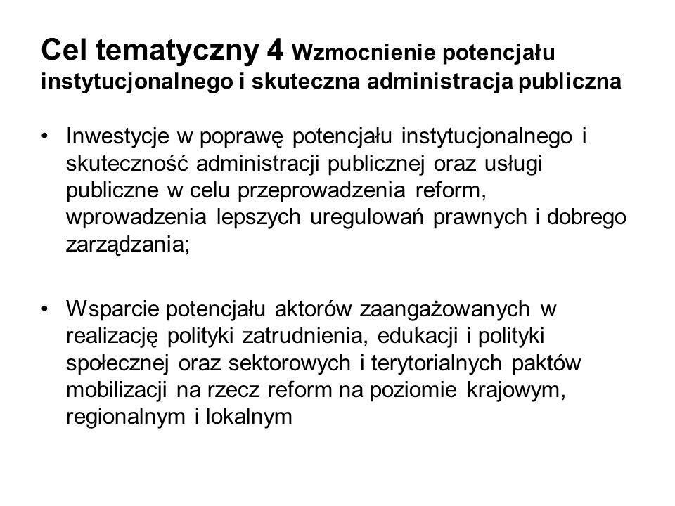 Cel tematyczny 4 Wzmocnienie potencjału instytucjonalnego i skuteczna administracja publiczna