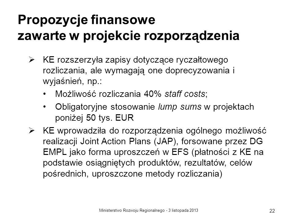 Propozycje finansowe zawarte w projekcie rozporządzenia