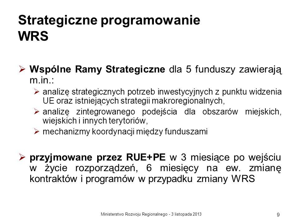 Strategiczne programowanie WRS