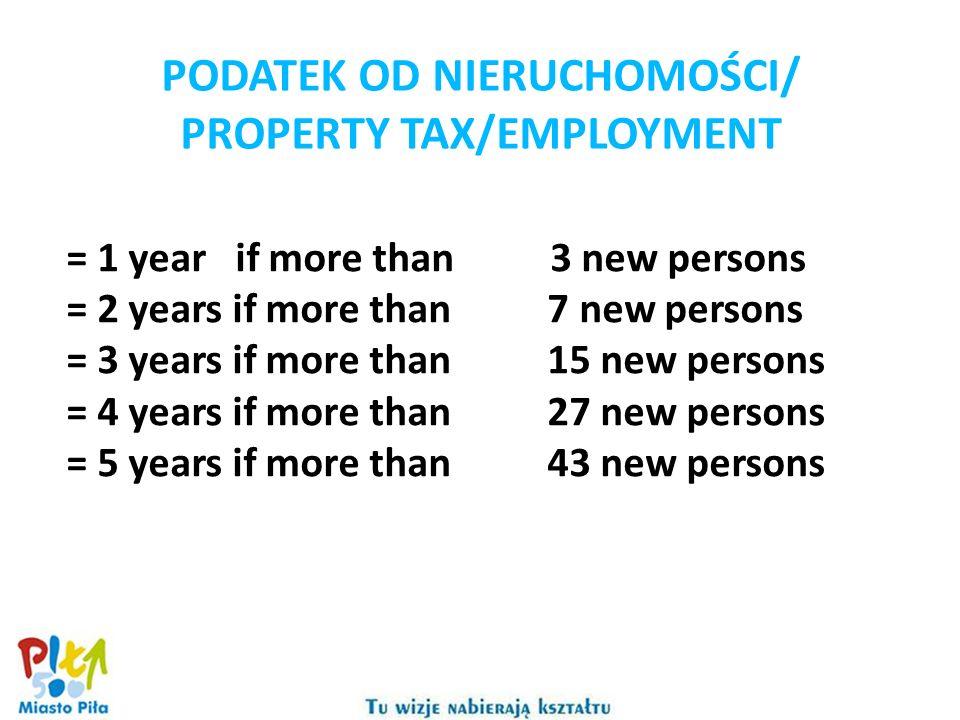 PODATEK OD NIERUCHOMOŚCI/ PROPERTY TAX/EMPLOYMENT