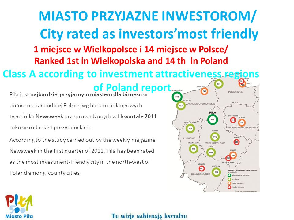 MIASTO PRZYJAZNE INWESTOROM/ City rated as investors'most friendly