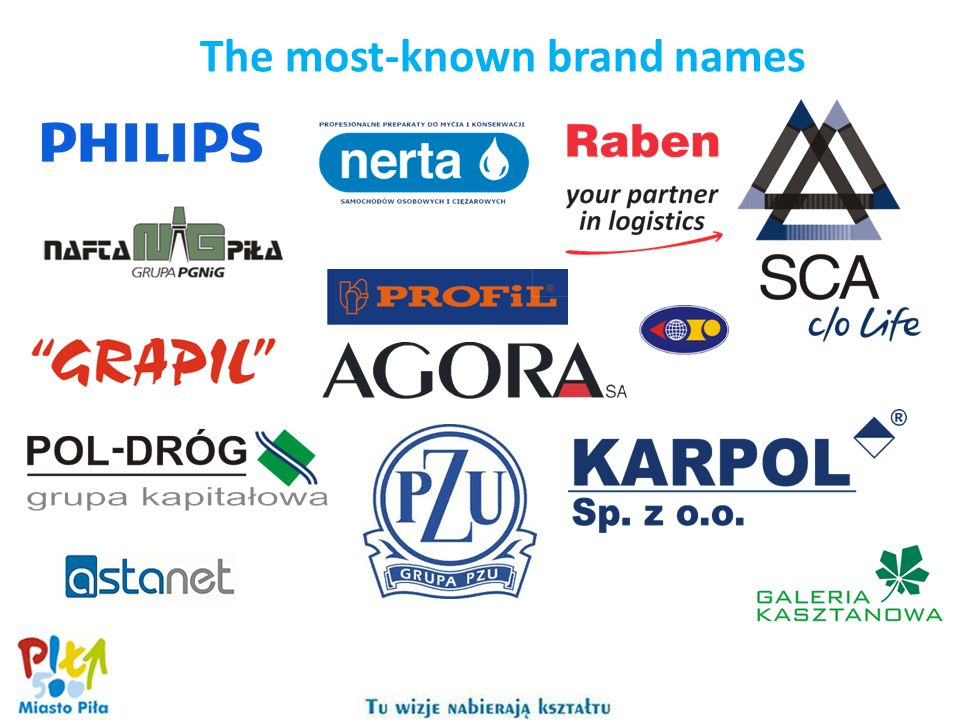 The most-known brand names