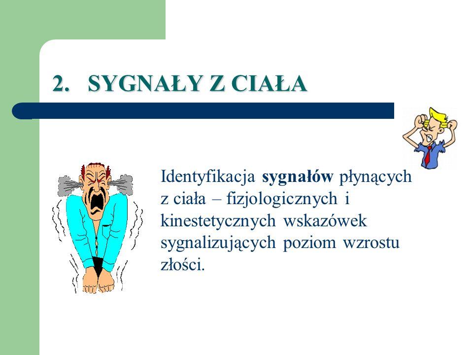 SYGNAŁY Z CIAŁA Identyfikacja sygnałów płynących z ciała – fizjologicznych i kinestetycznych wskazówek sygnalizujących poziom wzrostu złości.