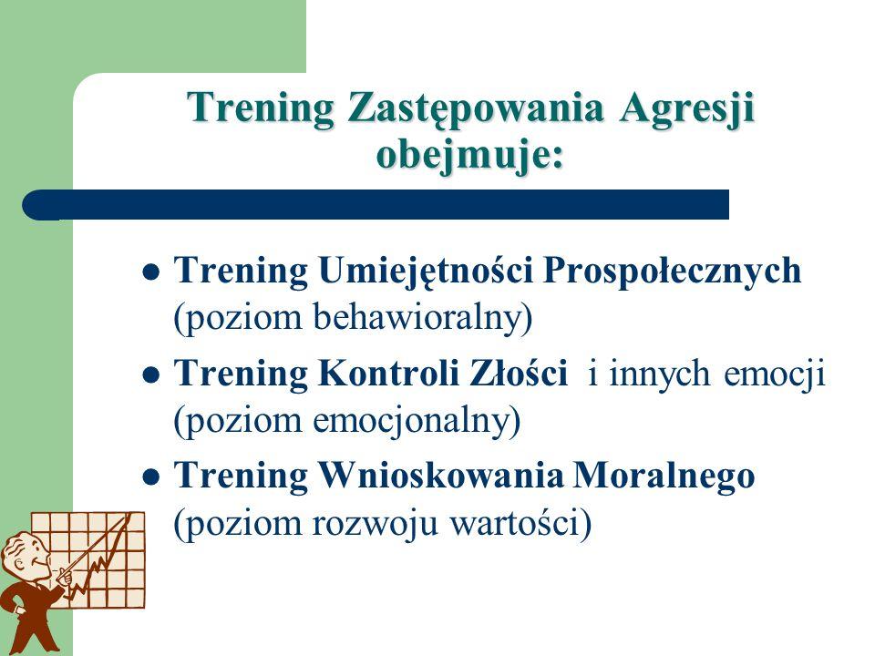 Trening Zastępowania Agresji obejmuje: