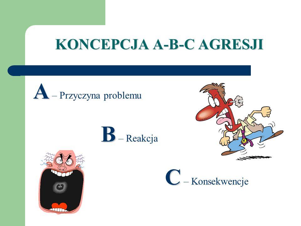 KONCEPCJA A-B-C AGRESJI