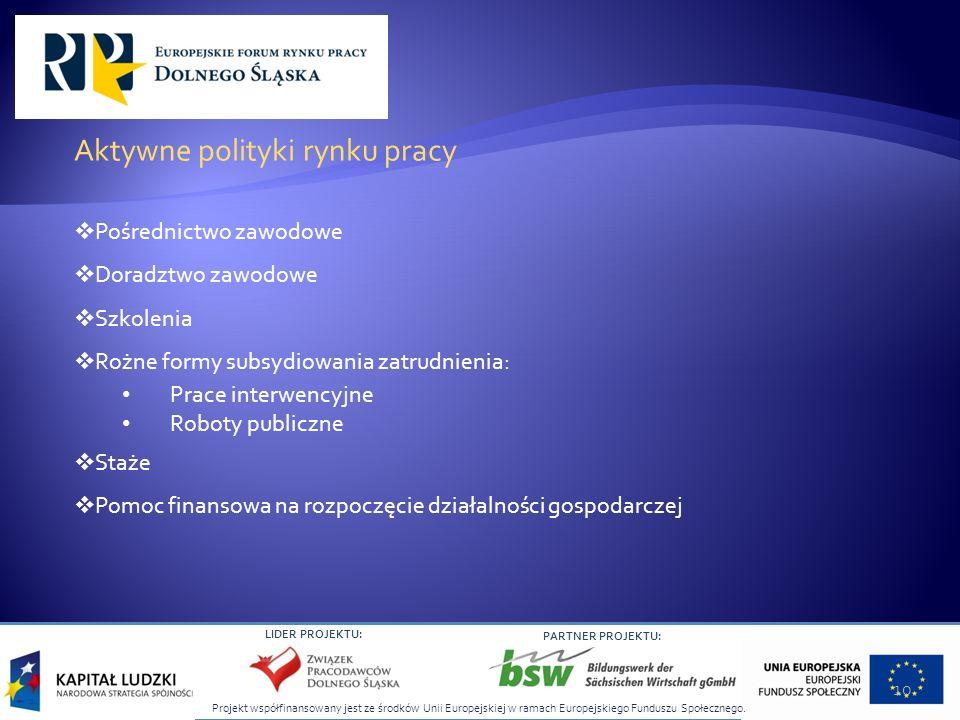 Aktywne polityki rynku pracy
