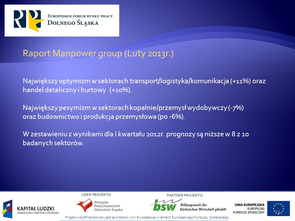 Raport Manpower group (Luty 2013r.)