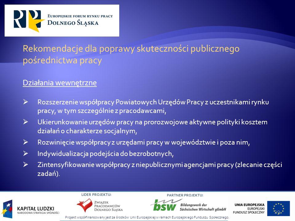 Rekomendacje dla poprawy skuteczności publicznego pośrednictwa pracy