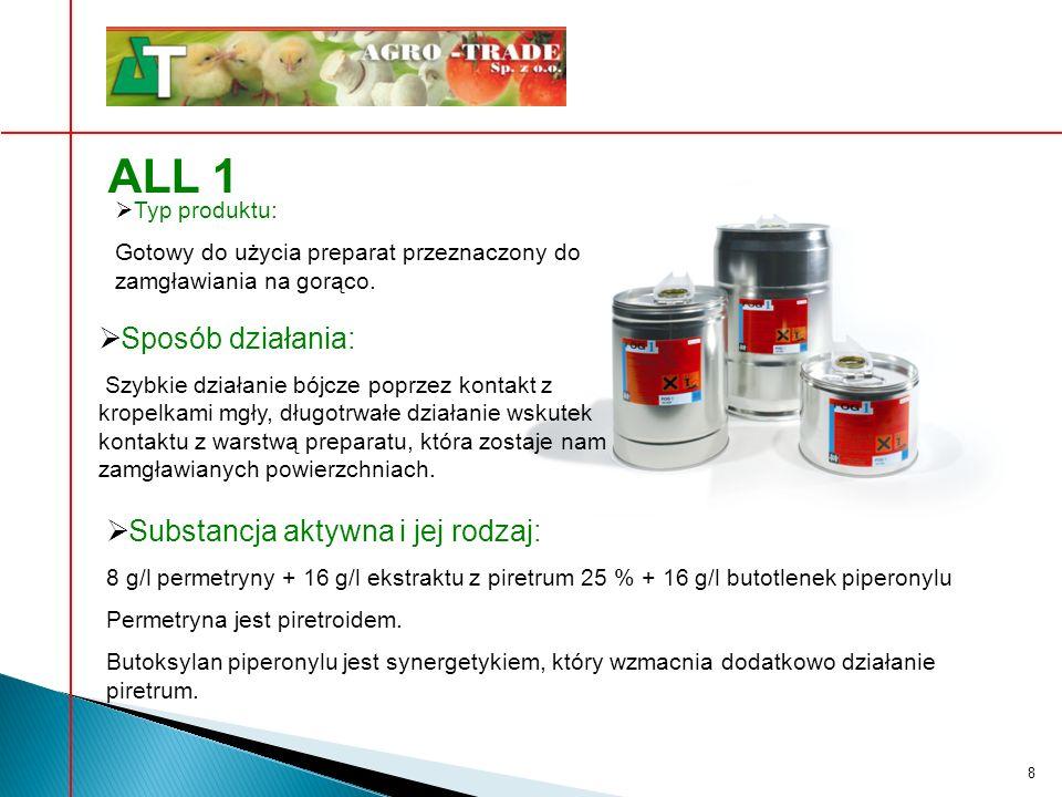 ALL 1 Sposób działania: Substancja aktywna i jej rodzaj: Typ produktu: