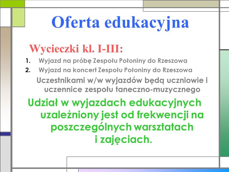 Oferta edukacyjna Wycieczki kl. I-III: