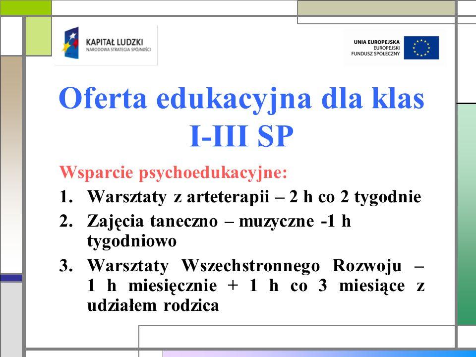 Oferta edukacyjna dla klas I-III SP