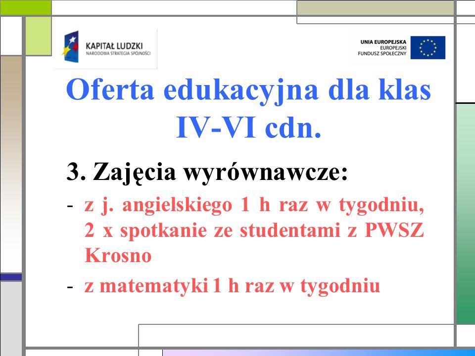 Oferta edukacyjna dla klas IV-VI cdn.
