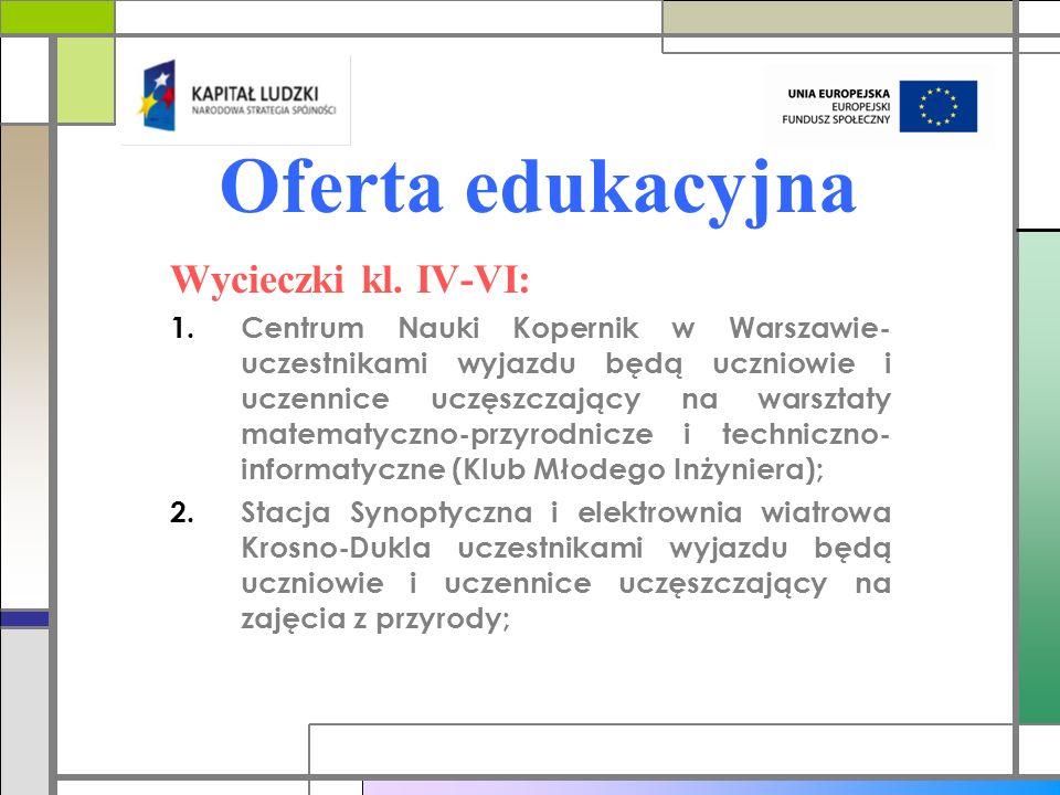 Oferta edukacyjna Wycieczki kl. IV-VI: