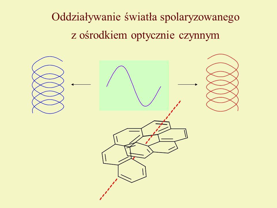 Oddziaływanie światła spolaryzowanego z ośrodkiem optycznie czynnym