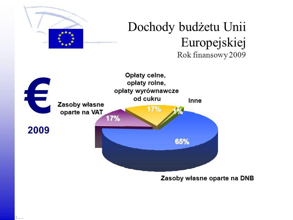 Dochody budżetu Unii Europejskiej Rok finansowy 2009