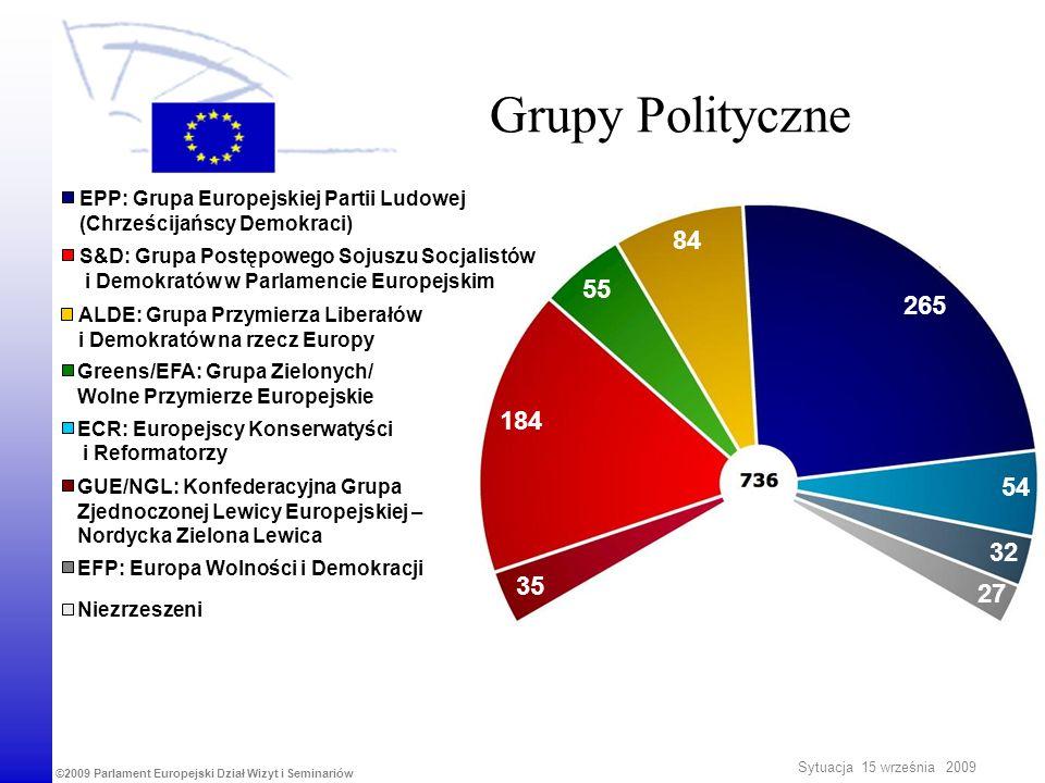 Grupy Polityczne EPP: Grupa Europejskiej Partii Ludowej. (Chrześcijańscy Demokraci) 84. S&D: Grupa Postępowego Sojuszu Socjalistów.