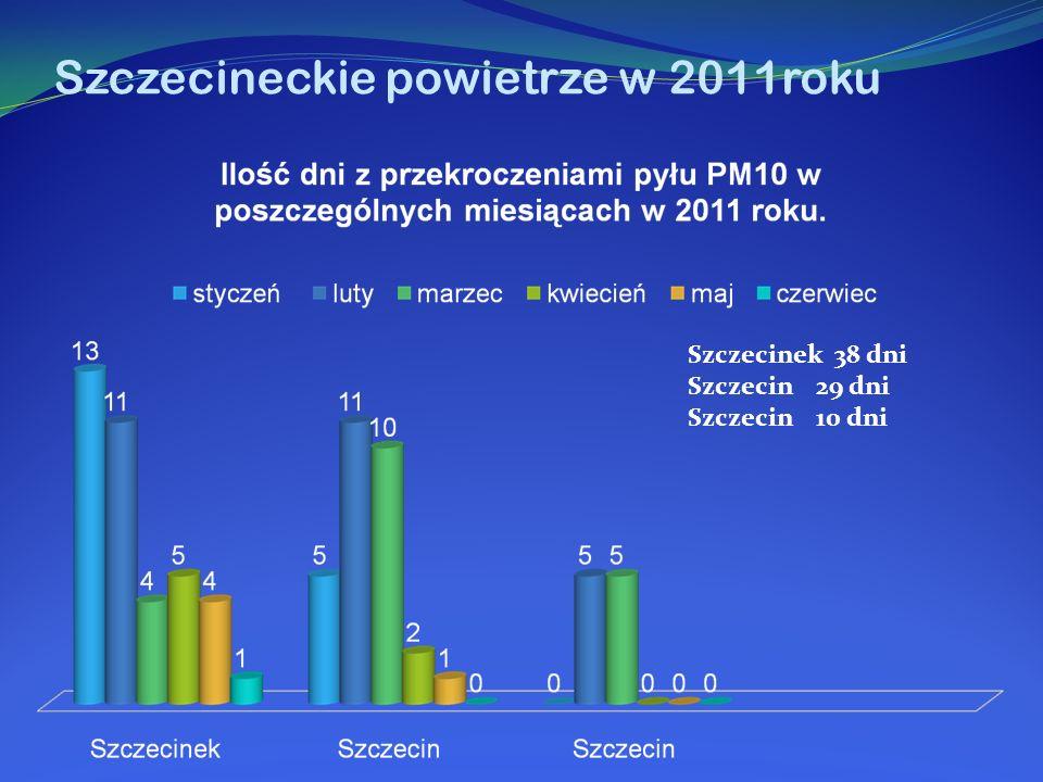 Szczecineckie powietrze w 2011roku