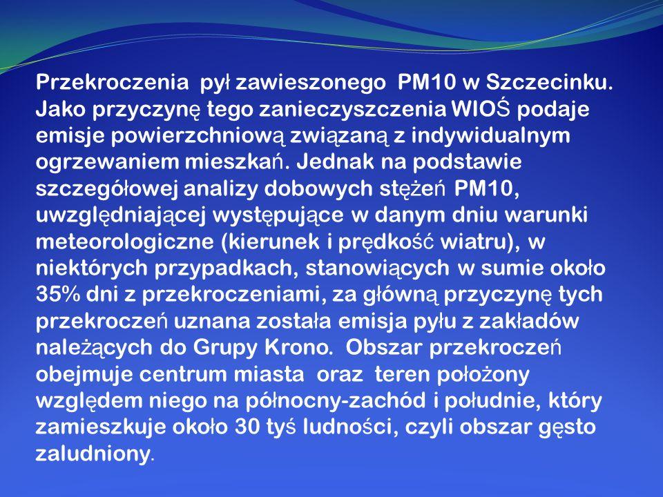 Przekroczenia pył zawieszonego PM10 w Szczecinku.
