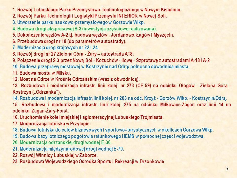 1. Rozwój Lubuskiego Parku Przemysłowo-Technologicznego w Nowym Kisielinie.