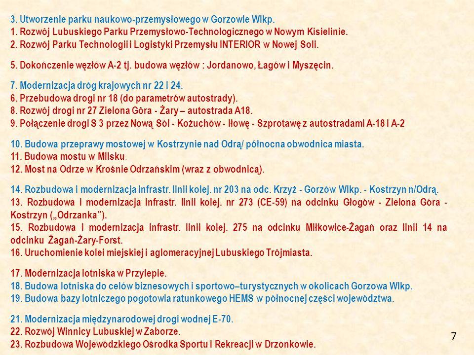 7 3. Utworzenie parku naukowo-przemysłowego w Gorzowie Wlkp.