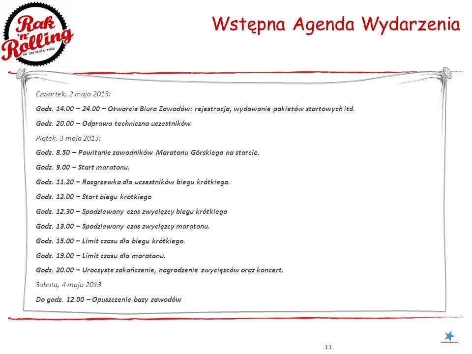 Wstępna Agenda Wydarzenia