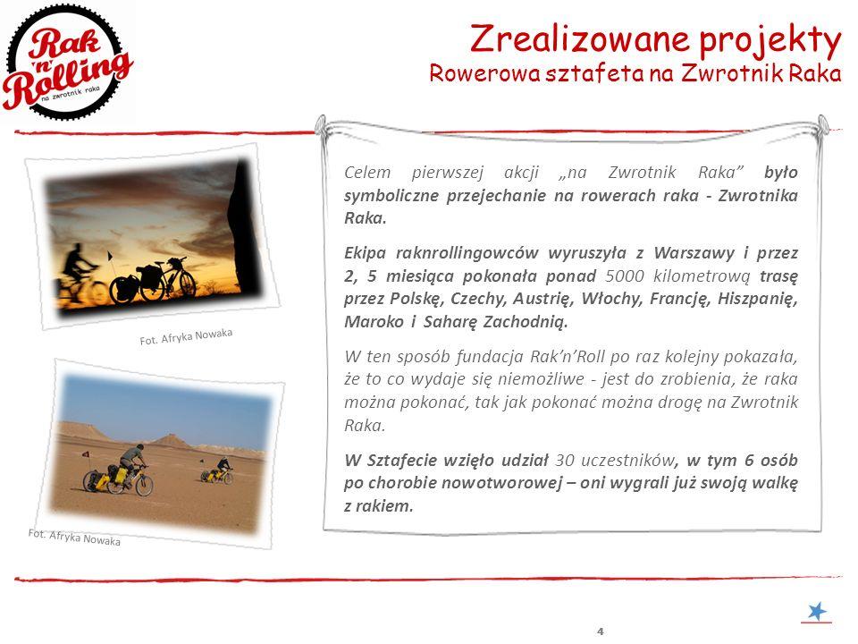 Zrealizowane projekty