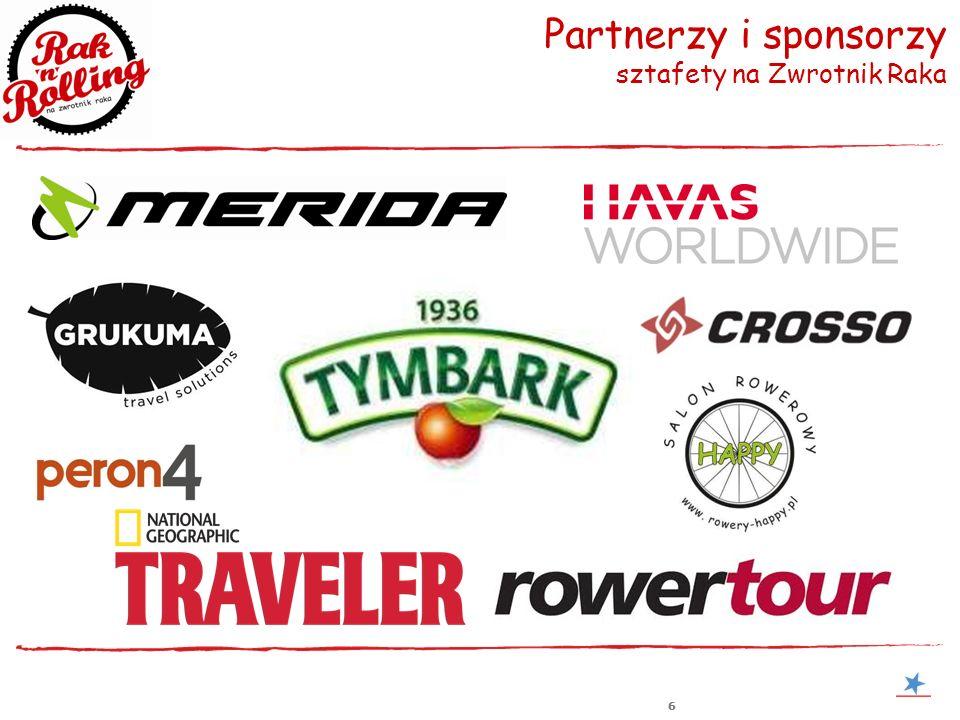 Partnerzy i sponsorzy sztafety na Zwrotnik Raka