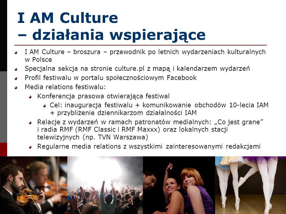 I AM Culture – działania wspierające