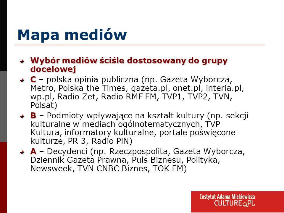 Mapa mediów Wybór mediów ściśle dostosowany do grupy docelowej