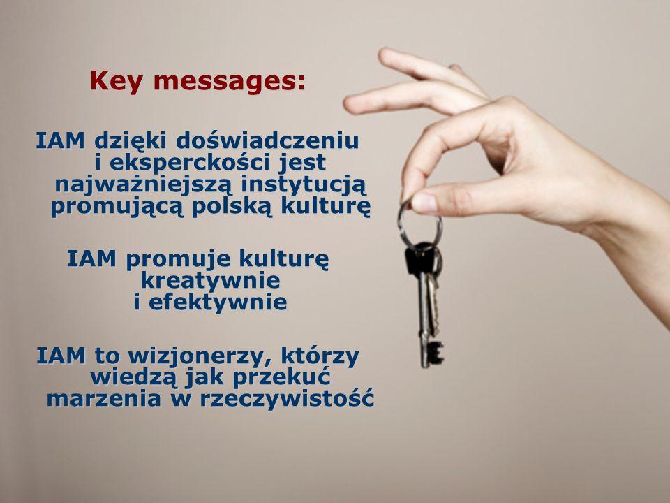Key messages:IAM dzięki doświadczeniu i eksperckości jest najważniejszą instytucją promującą polską kulturę.
