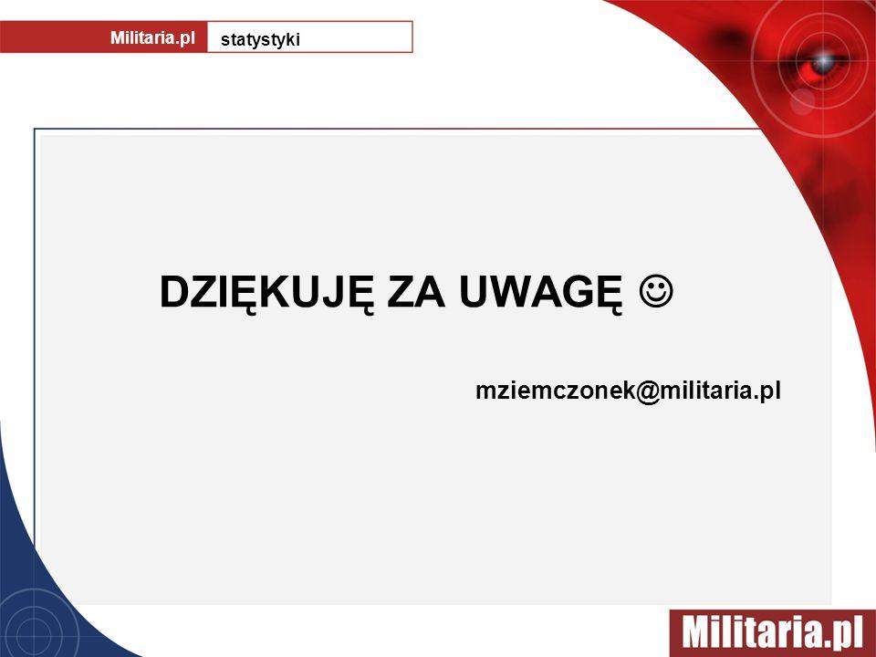 Militaria.pl statystyki DZIĘKUJĘ ZA UWAGĘ  mziemczonek@militaria.pl