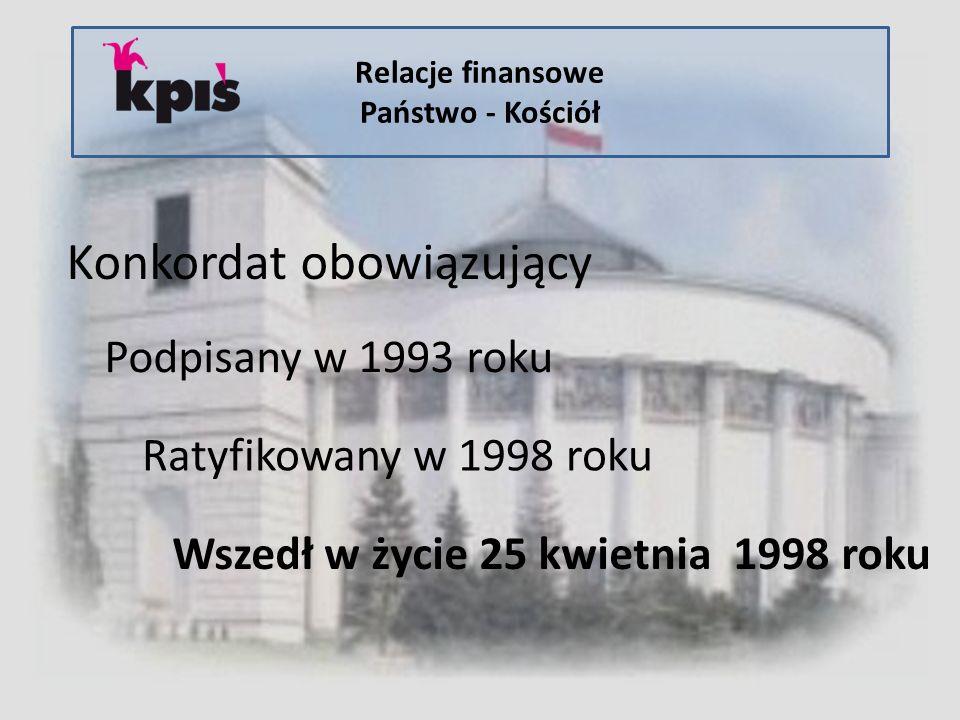 Relacje finansowe Państwo - Kościół
