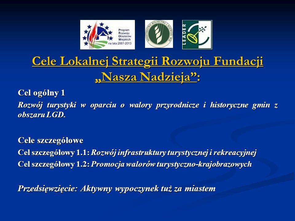 """Cele Lokalnej Strategii Rozwoju Fundacji """"Nasza Nadzieja :"""