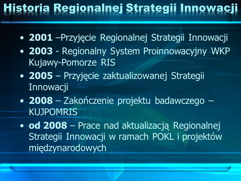 Historia Regionalnej Strategii Innowacji