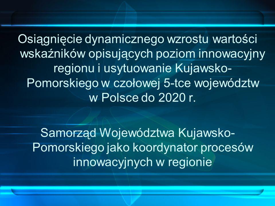Osiągnięcie dynamicznego wzrostu wartości wskaźników opisujących poziom innowacyjny regionu i usytuowanie Kujawsko-Pomorskiego w czołowej 5-tce województw w Polsce do 2020 r.