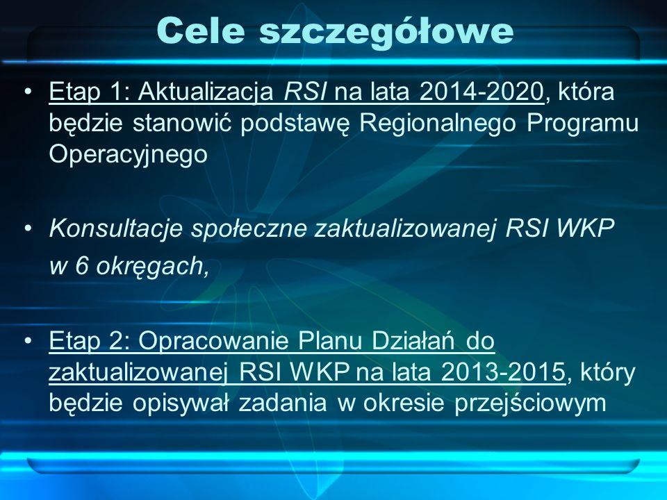 Cele szczegółowe Etap 1: Aktualizacja RSI na lata 2014-2020, która będzie stanowić podstawę Regionalnego Programu Operacyjnego.