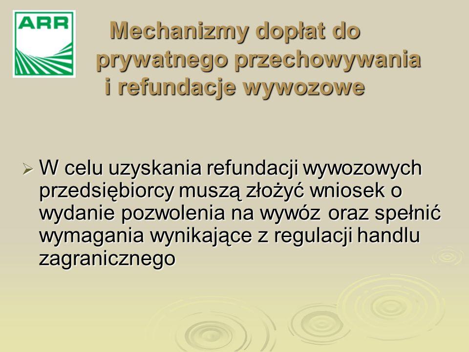 Mechanizmy dopłat do prywatnego przechowywania i refundacje wywozowe