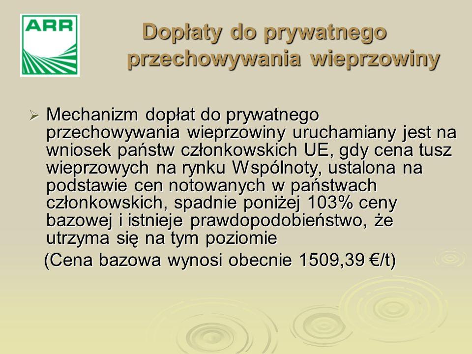 Dopłaty do prywatnego przechowywania wieprzowiny