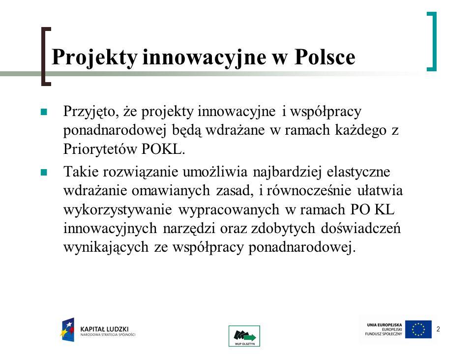 Projekty innowacyjne w Polsce