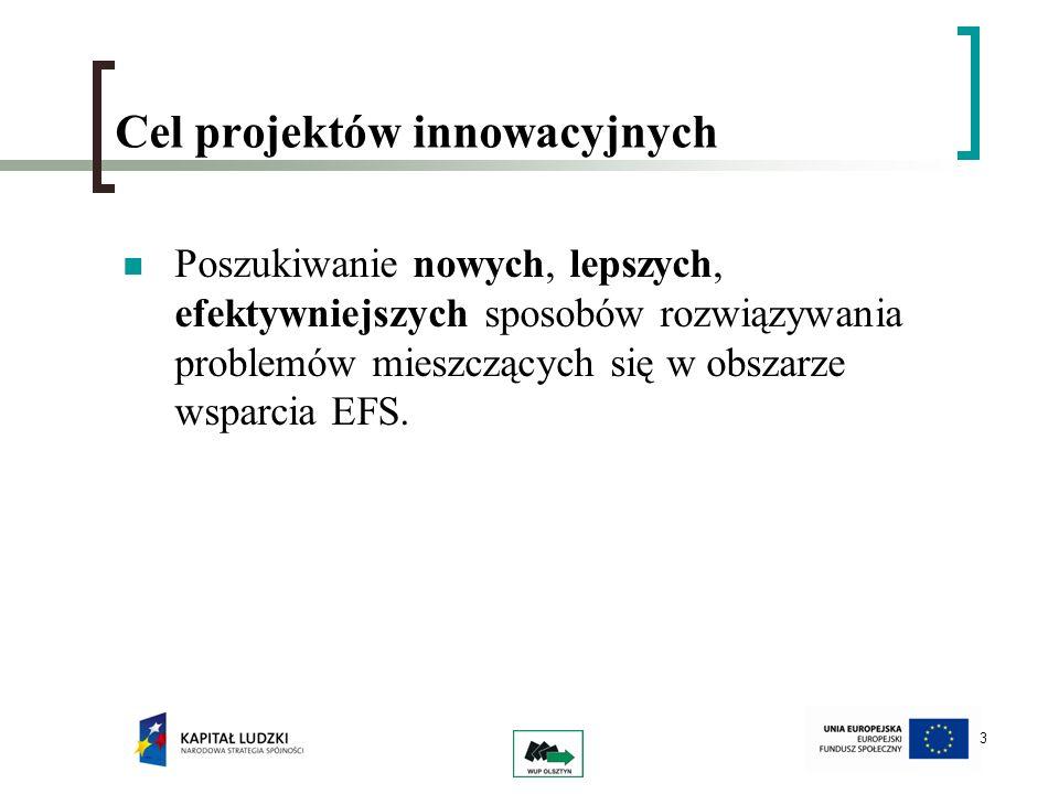 Cel projektów innowacyjnych