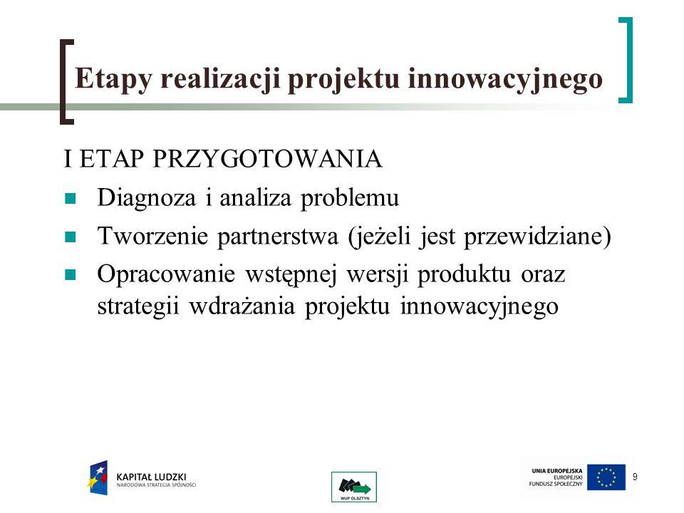 Etapy realizacji projektu innowacyjnego